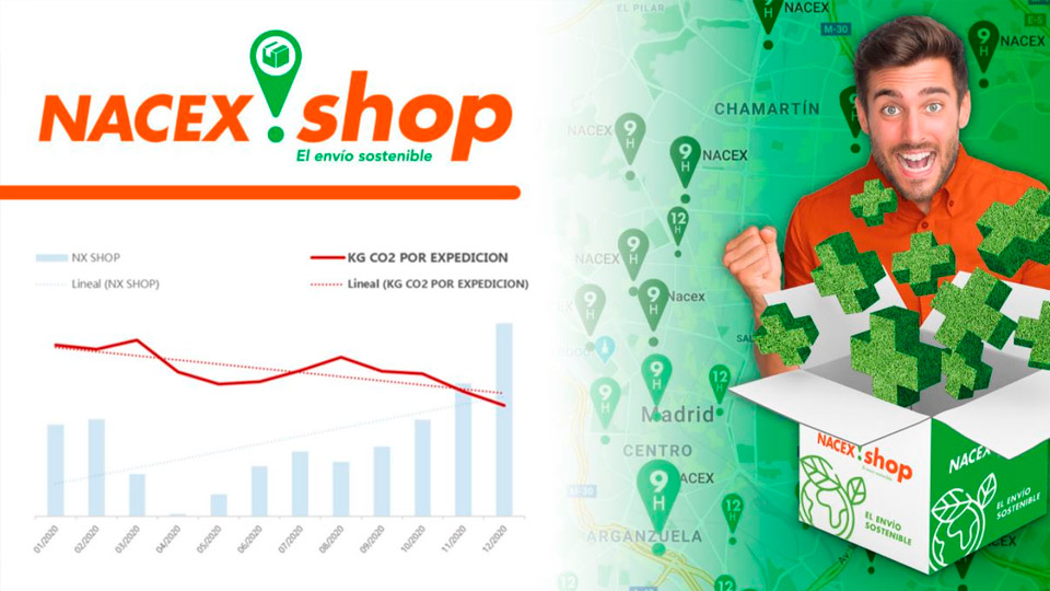 nacex shop envío sostenible